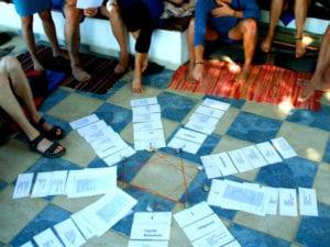 Enneagramm Tagesworkshop für Gruppen, Familien und Teams